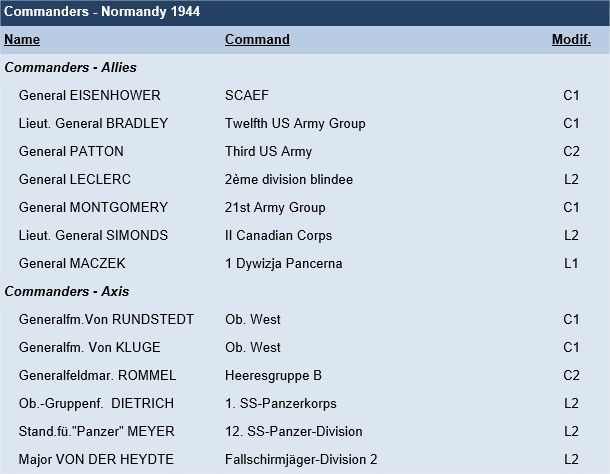 Normandy 44 - stats commanders